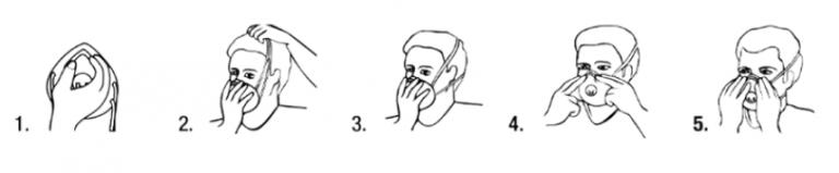 Uso de mascarilla con válvula